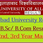 (Out) Allahabad University Result 2021 | Allahabad University AU B.A, B.Sc, B.Com M.A, M.Com, MBA, B.Ed Results