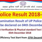UP Police Constable Result 2018-19 UP Police 49568 Written Exam Result